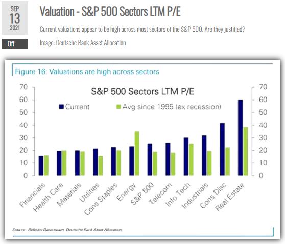 Esta imagem possuí um atributo alt vazio; O nome do arquivo é valuation-sectors.png